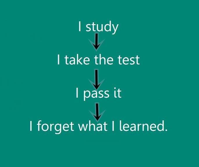 I Study...