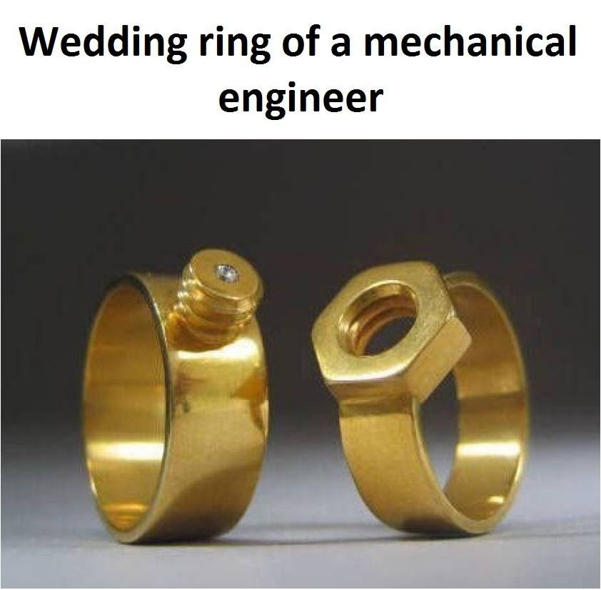Wedding Ring Of...