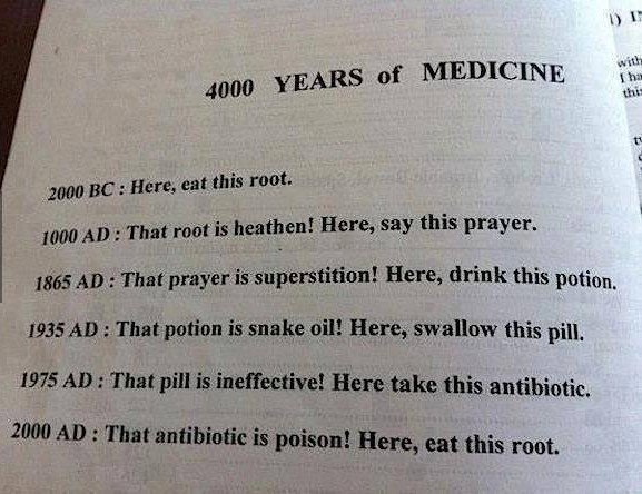 4000 Years Of...
