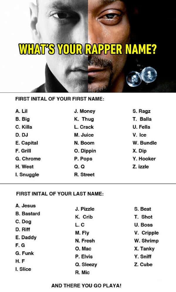 What's Your Rapper...